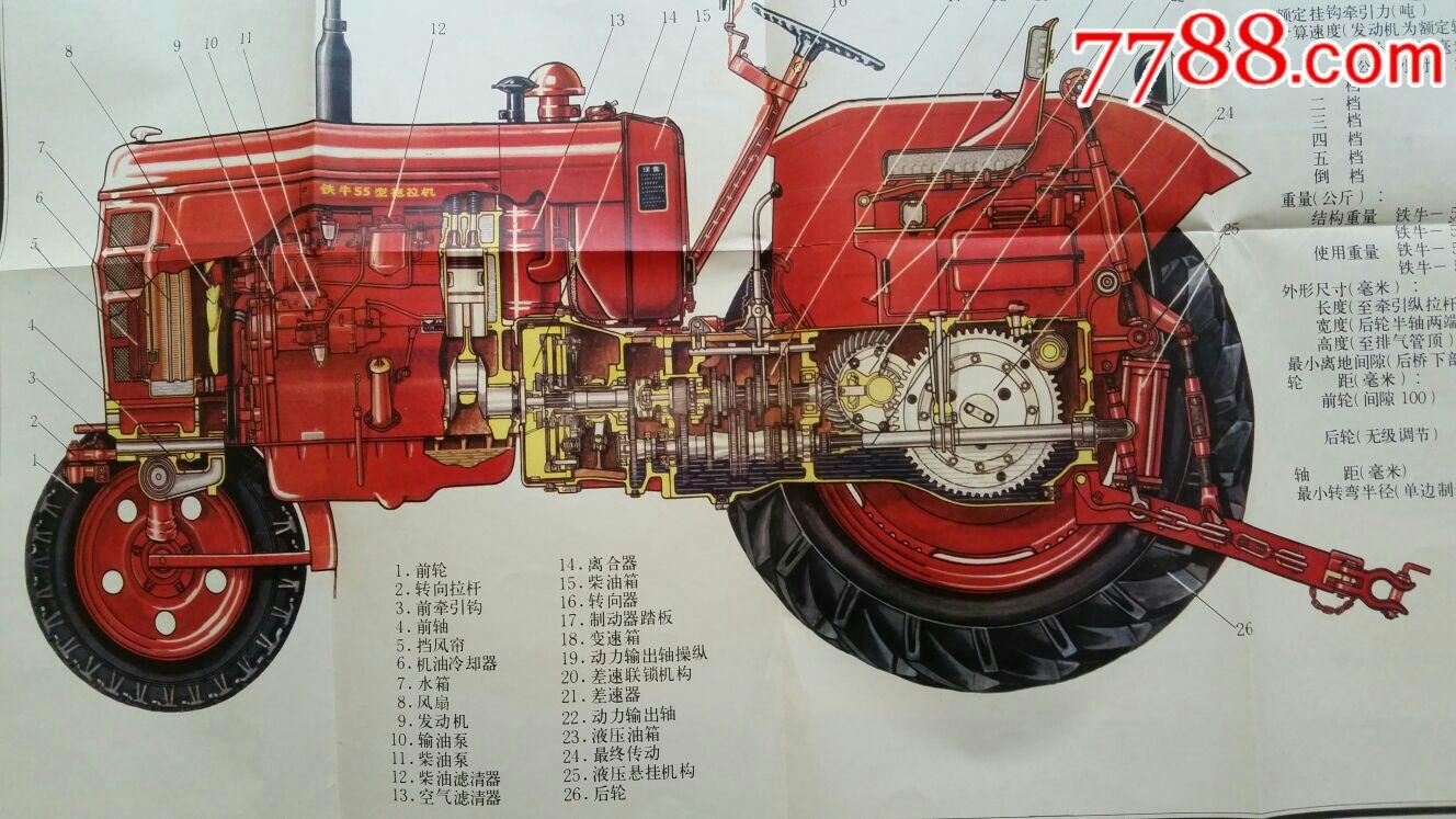 铁牛55拖拉机结构挂图30×1组·对开·机械工业出版社