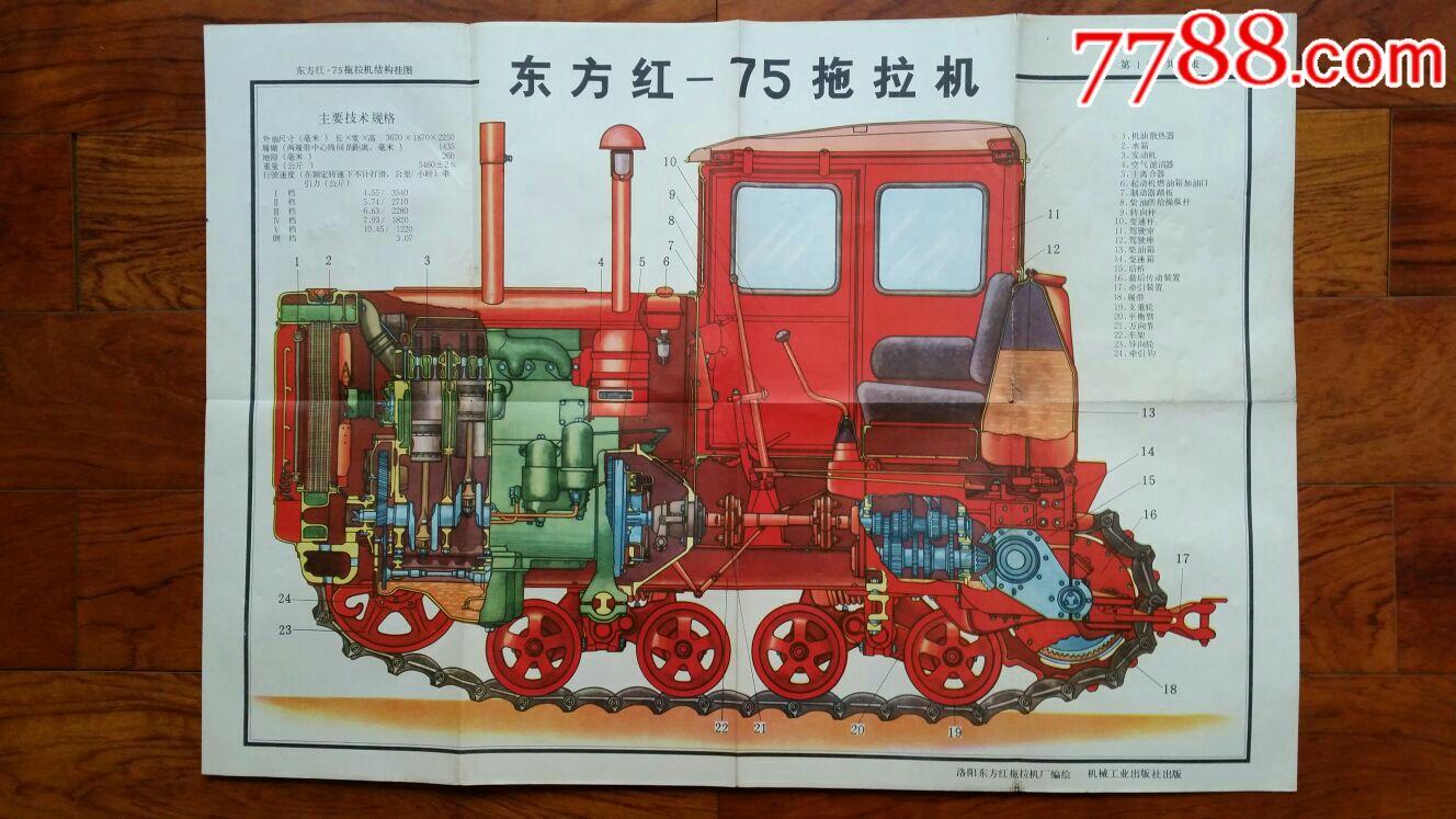 东方红~75型拖拉机·结构挂图30×1全套·对开·机械工业出版社