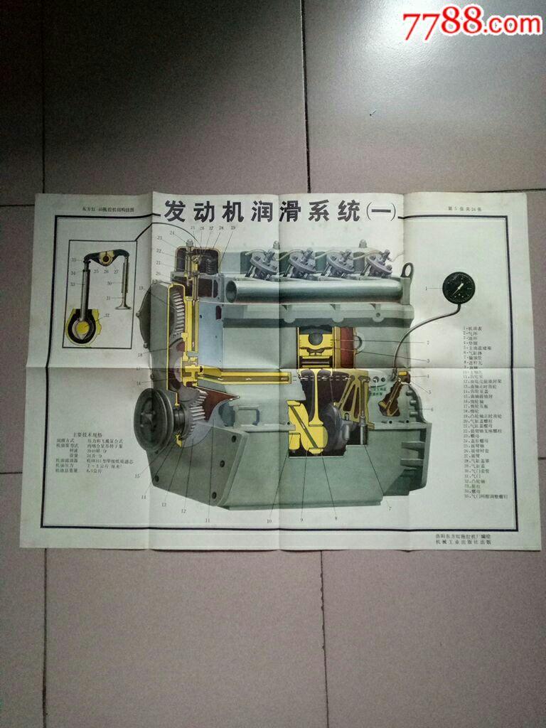 东方红-40拖拉机结构挂图(彩色)