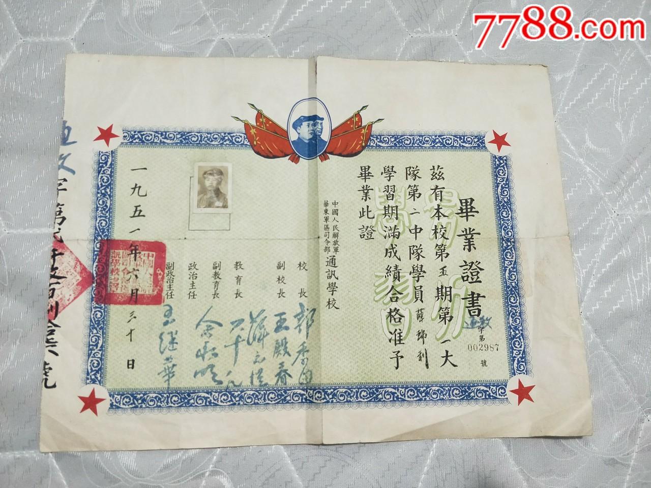 中��人民解放��A�|��^司令部通��W校(se69534282)_