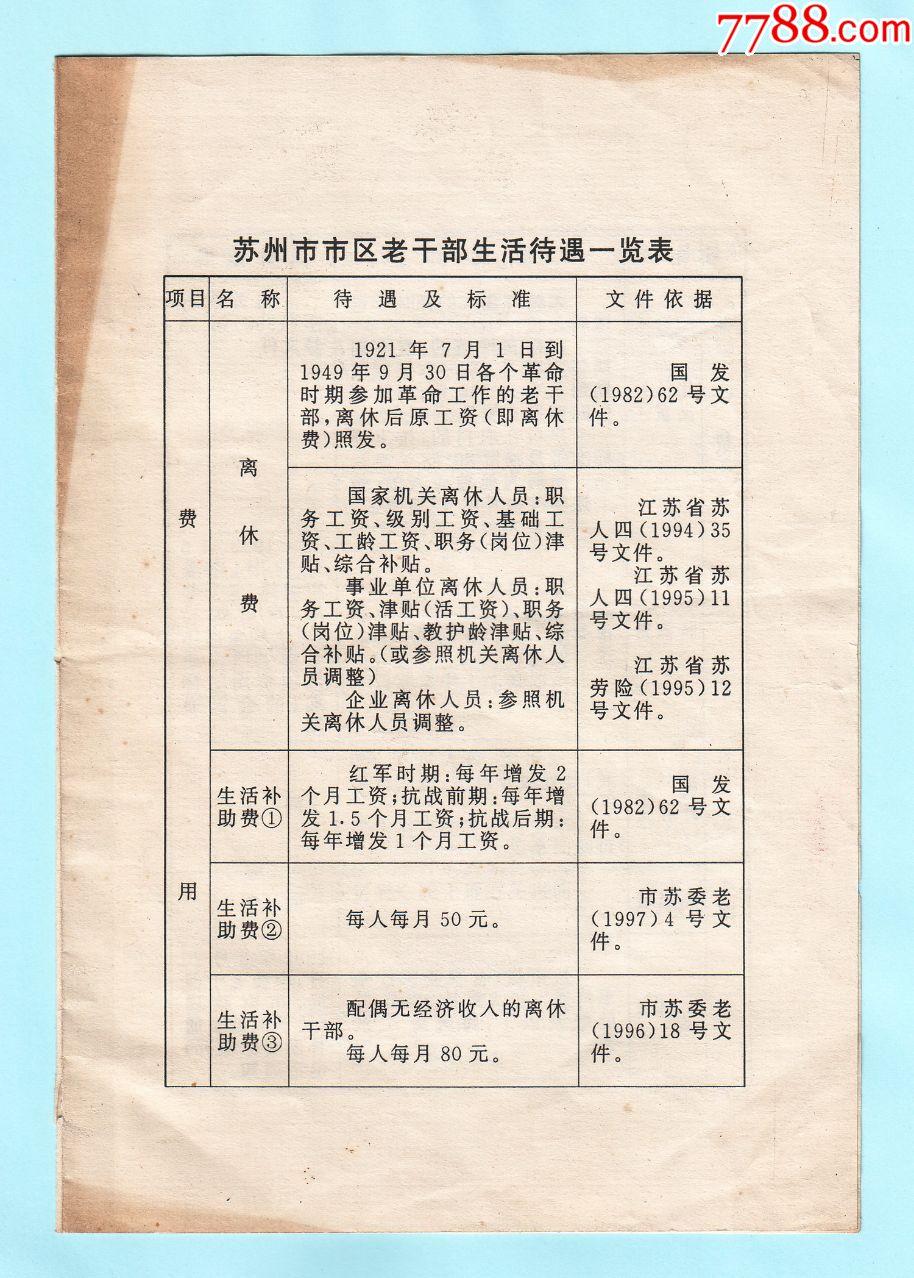 1997年8月�K州市市�^老干部生活待遇一�[表,中共�K州市委老干部局制(se69747079)_