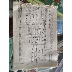 北京林業學院學習計劃表一本50年代(se77369188)_7788舊貨商城__七七八八商品交易平臺(7788.com)