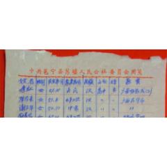 1972年一張舊信紙(se78420591)_7788舊貨商城__七七八八商品交易平臺(7788.com)