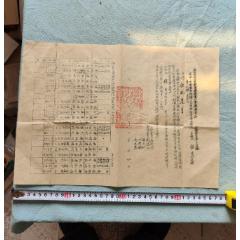 1953年廣州市化工原料商業同業公會籌備會函(se78790503)_7788舊貨商城__七七八八商品交易平臺(7788.com)