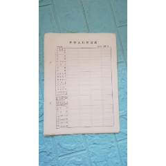 80年代空白常住人口登記表5張合售(貨號:14-3B-8)(se82764340)_7788收藏__收藏熱線
