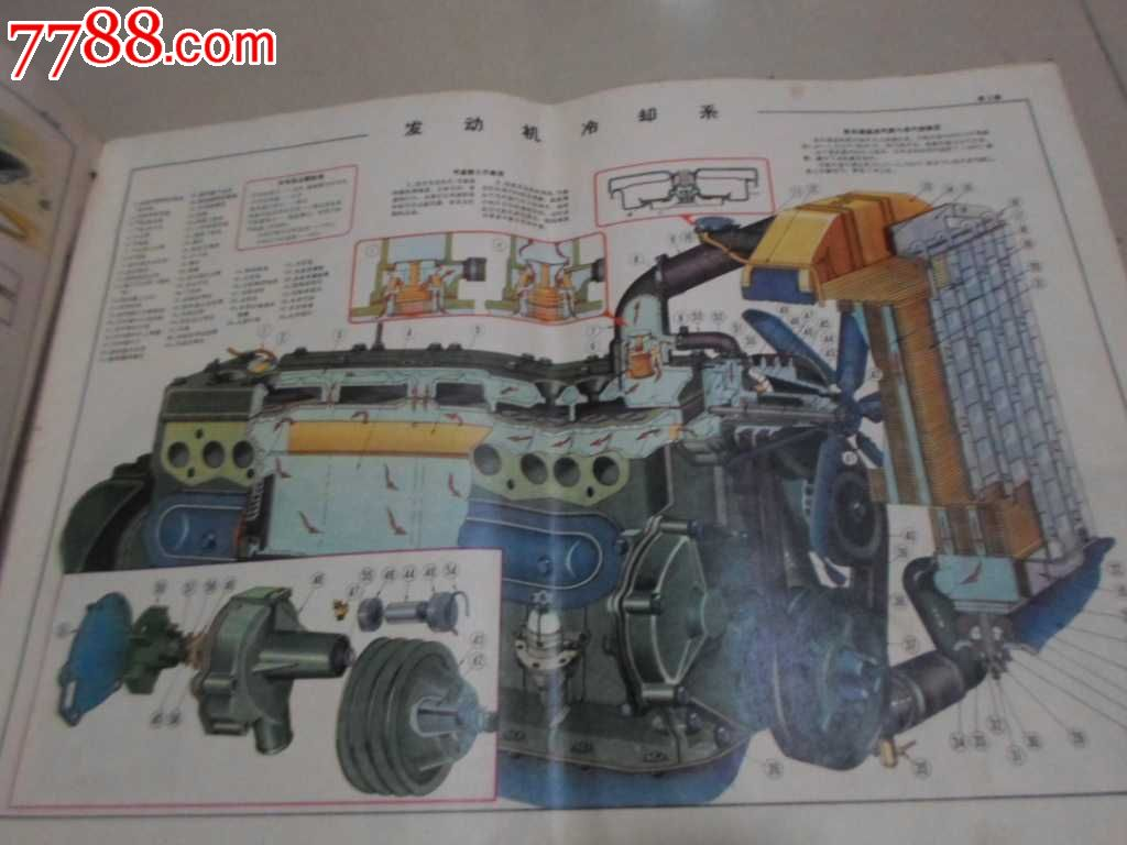 老汽车【解放牌载重汽车构造图册】8开1本全是彩图