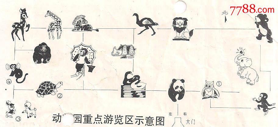 北京动物园[特种动物参观券]