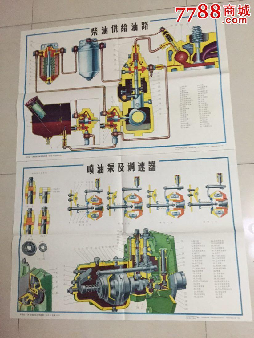东方红-28型拖拉机结构挂图_价格11000.