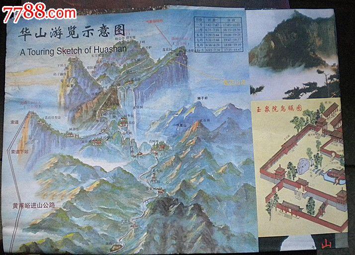 华山游览示意图