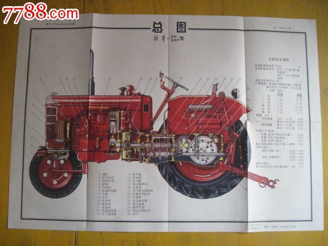 铁牛-55拖拉机结构挂图